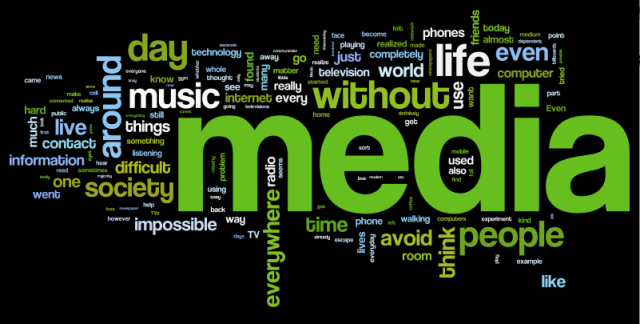 The black and green word cloud graphic was generated by Wordle.com from the half a million words written by students in response to The World Unplugged experiment. The larger the word in the graphic the more frequently it appeared in the student narratives.